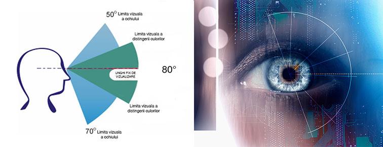 Tipuri de lentile